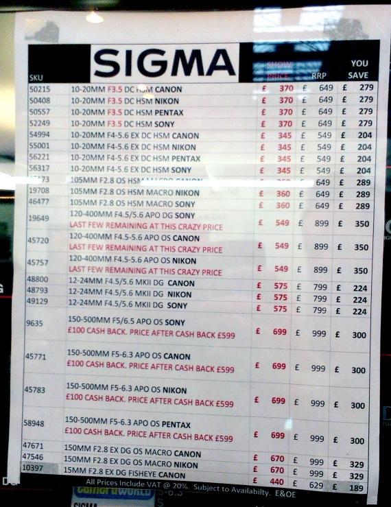 Cameraworks Sigma